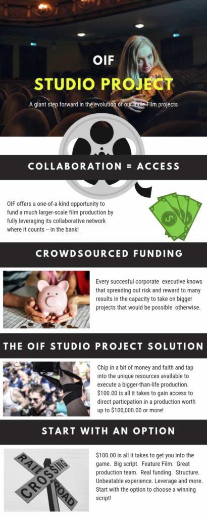 OIF Studio Project